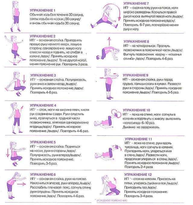Гимнастика для беременных от отеков 2 триместр 32